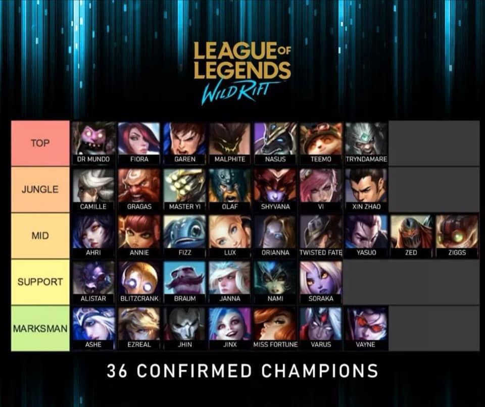 League of Legends Wild Rift champions