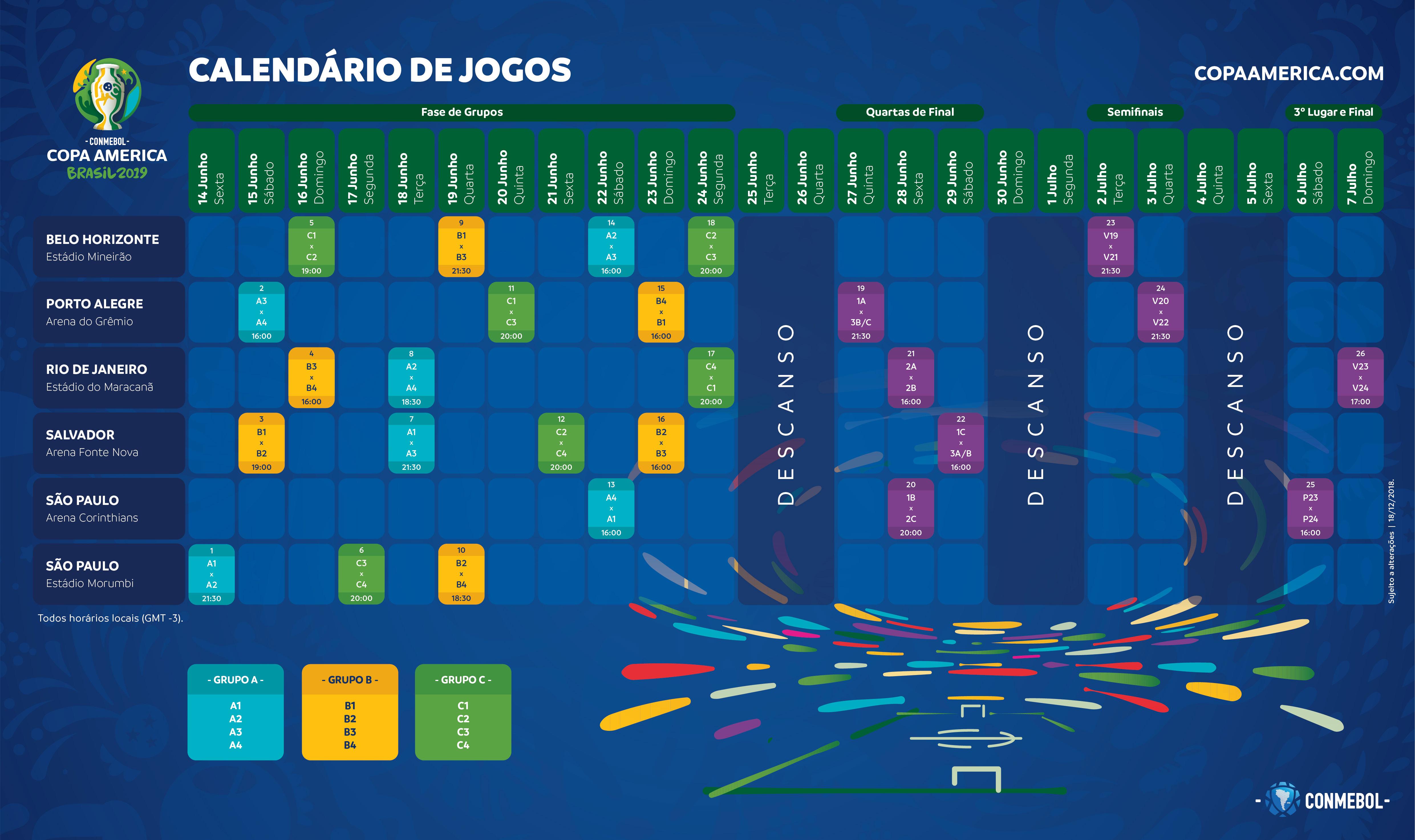 Calendário oficial Copa América 2019