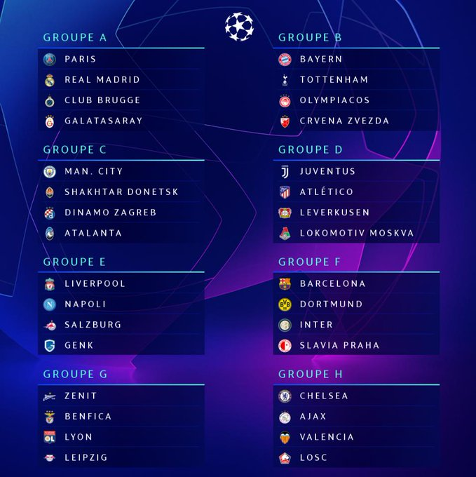 Groupes ligue des champions 2019 - 2020
